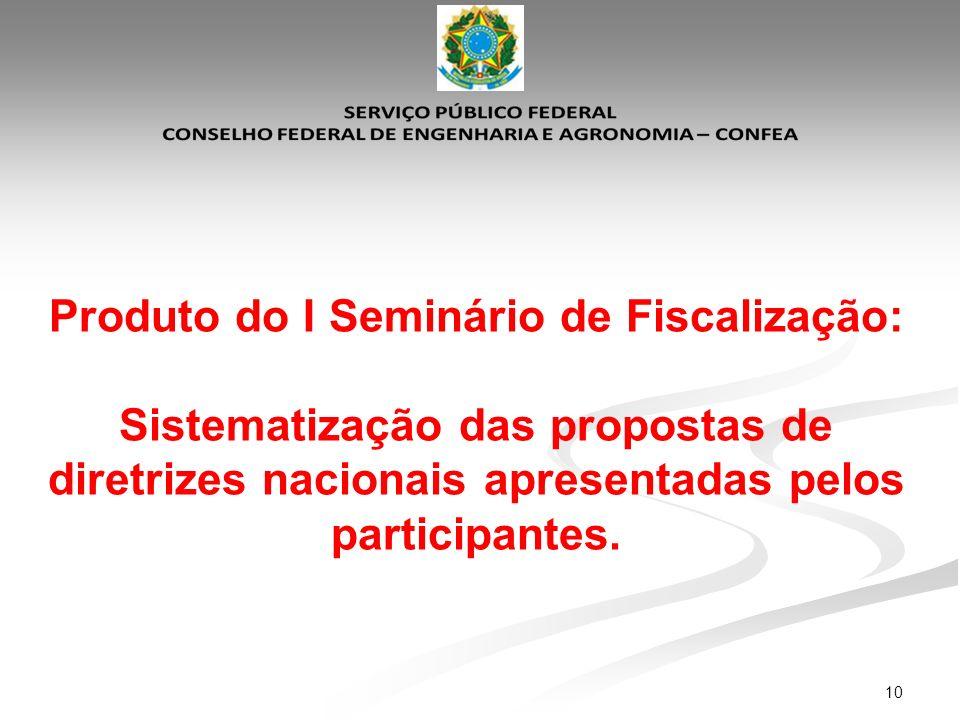 Produto do I Seminário de Fiscalização: