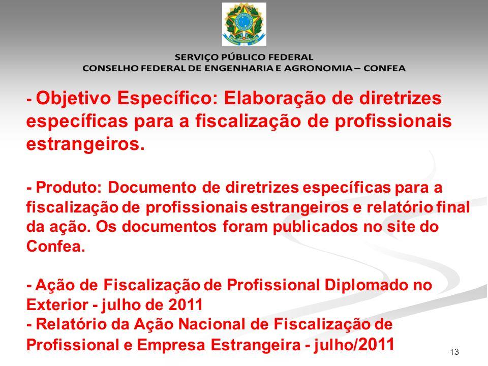 - Objetivo Específico: Elaboração de diretrizes específicas para a fiscalização de profissionais estrangeiros.