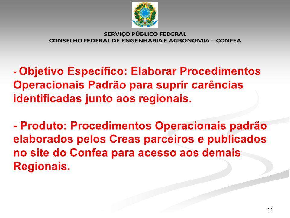 - Objetivo Específico: Elaborar Procedimentos Operacionais Padrão para suprir carências identificadas junto aos regionais.