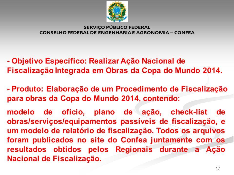 - Objetivo Específico: Realizar Ação Nacional de Fiscalização Integrada em Obras da Copa do Mundo 2014.