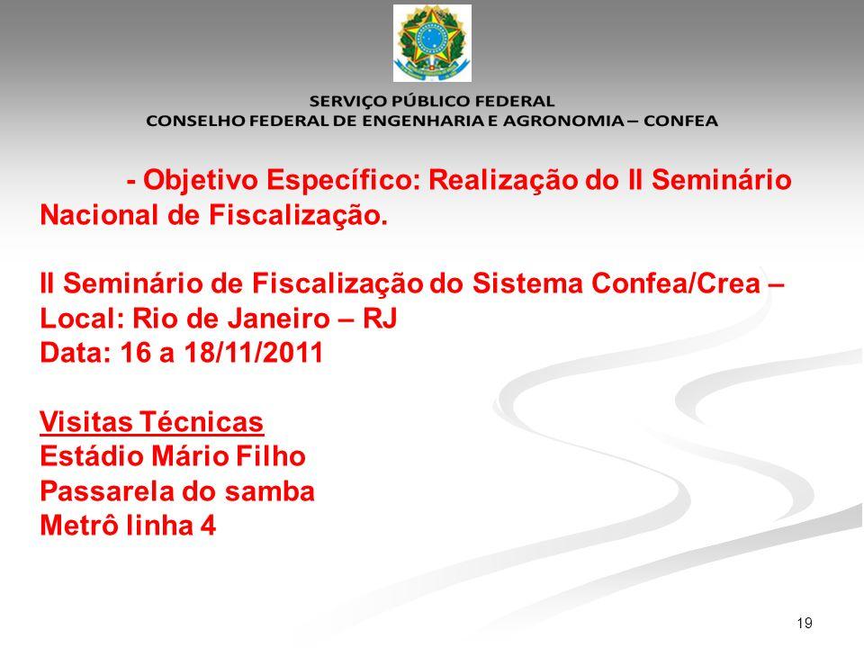 II Seminário de Fiscalização do Sistema Confea/Crea –