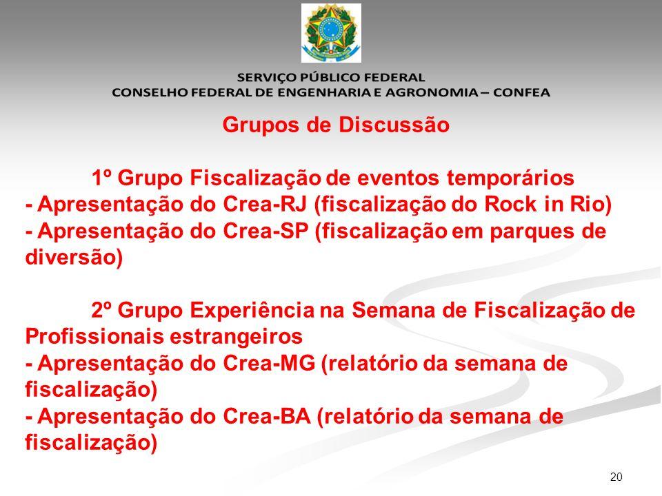 Grupos de Discussão 1º Grupo Fiscalização de eventos temporários. - Apresentação do Crea-RJ (fiscalização do Rock in Rio)