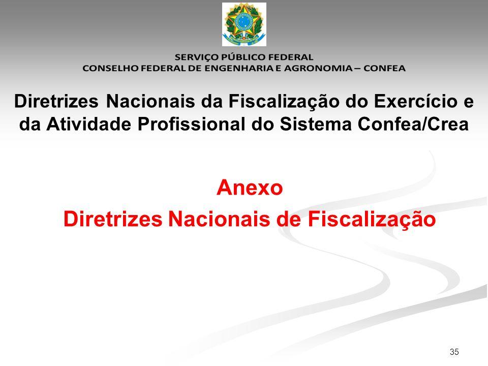 Diretrizes Nacionais de Fiscalização