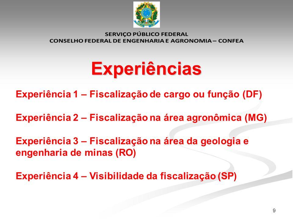 Experiências Experiência 1 – Fiscalização de cargo ou função (DF)