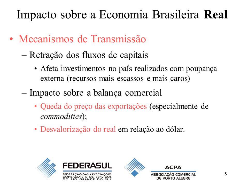 Impacto sobre a Economia Brasileira Real