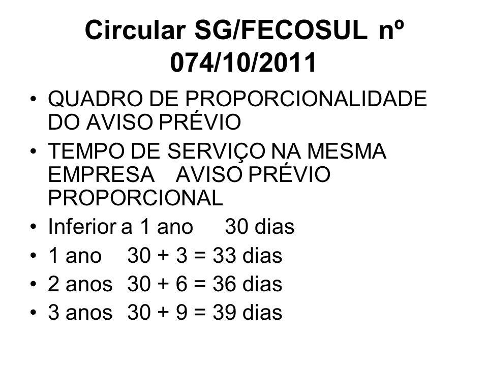 Circular SG/FECOSUL nº 074/10/2011