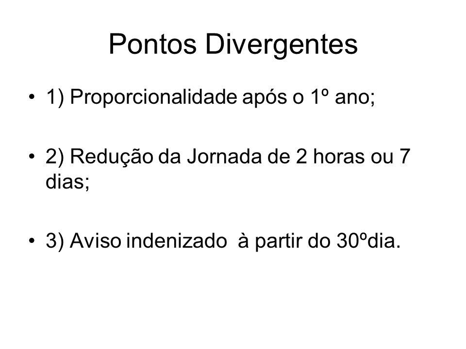 Pontos Divergentes 1) Proporcionalidade após o 1º ano;