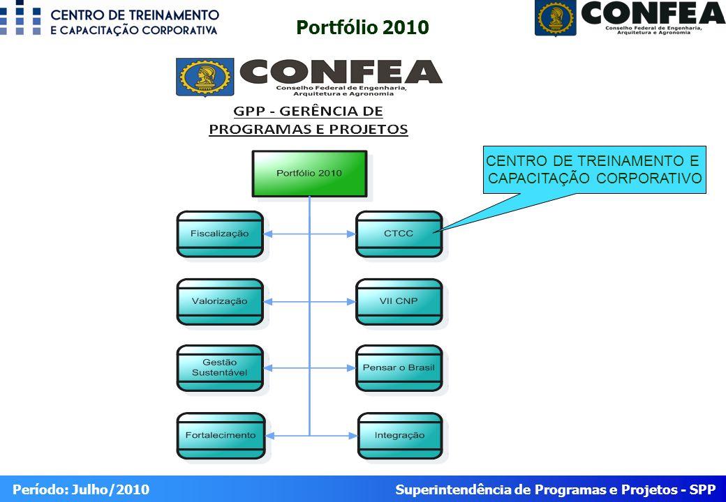 Portfólio 2010 CENTRO DE TREINAMENTO E CAPACITAÇÃO CORPORATIVO