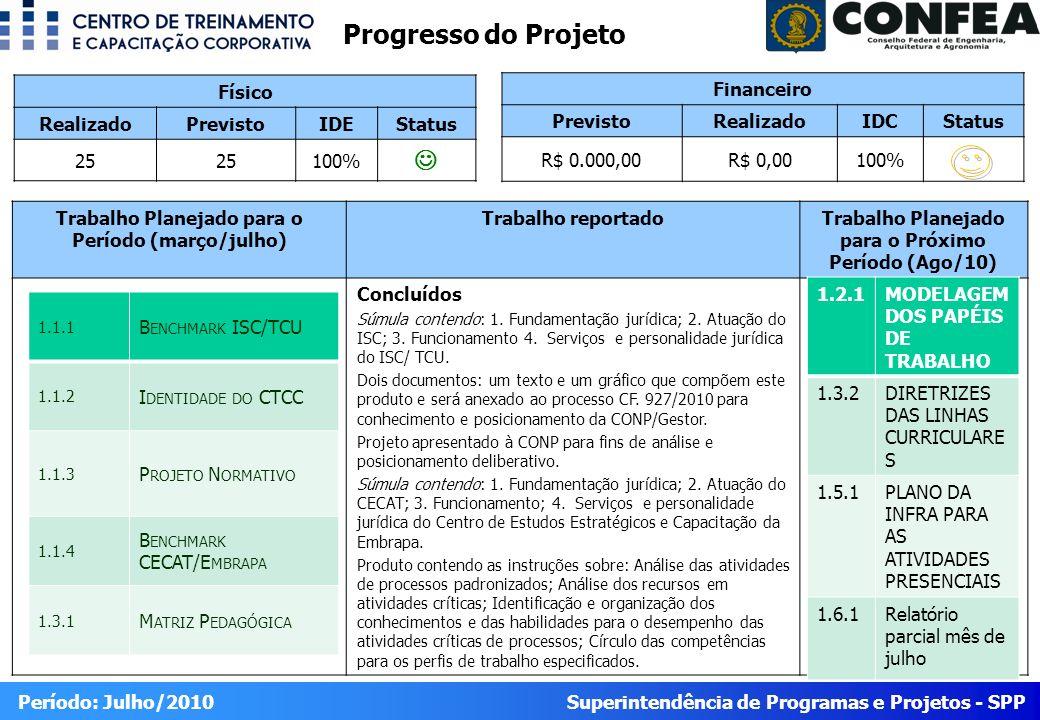 Progresso do Projeto J Físico Realizado Previsto IDE Status 25 100%
