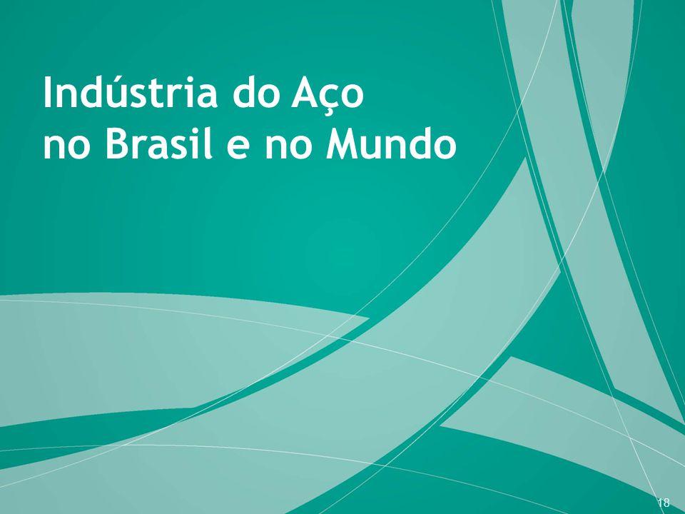 Indústria do Aço no Brasil e no Mundo