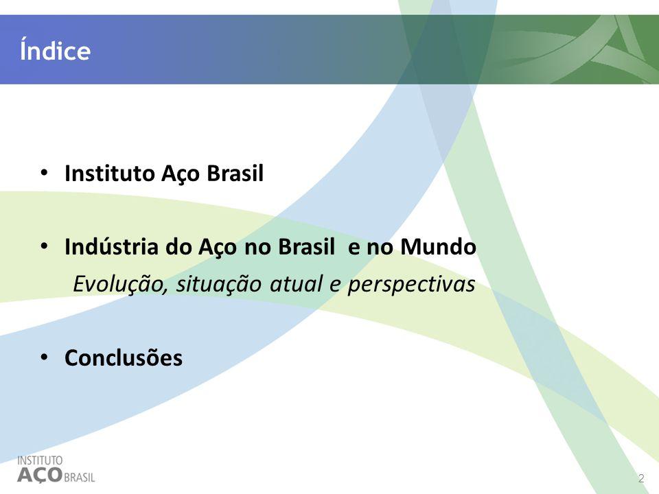 Índice Instituto Aço Brasil. Indústria do Aço no Brasil e no Mundo. Evolução, situação atual e perspectivas.