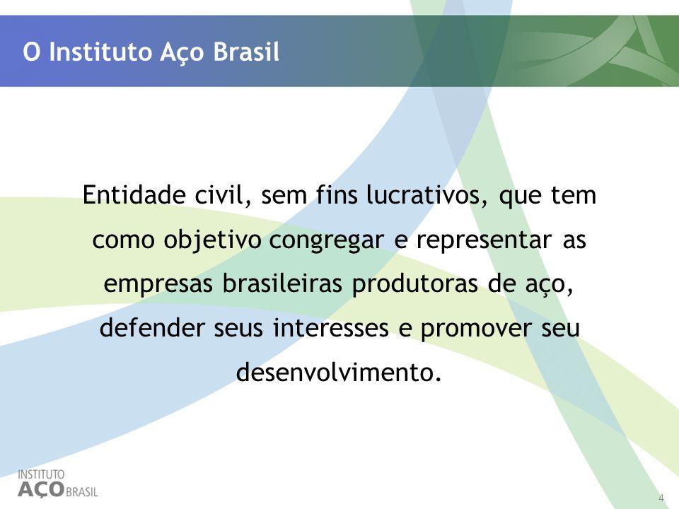 O Instituto Aço Brasil