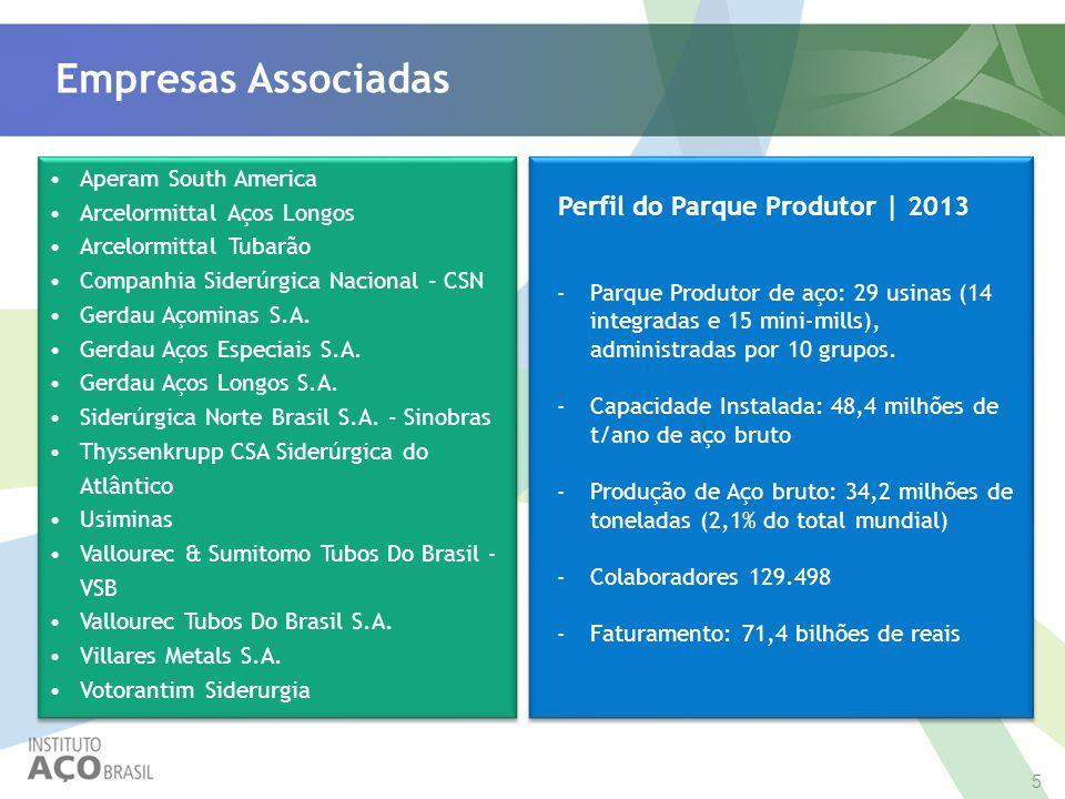 Empresas Associadas Perfil do Parque Produtor | 2013