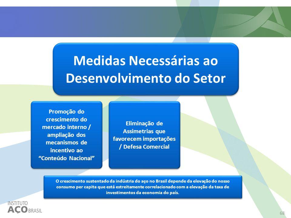 Medidas Necessárias ao Desenvolvimento do Setor