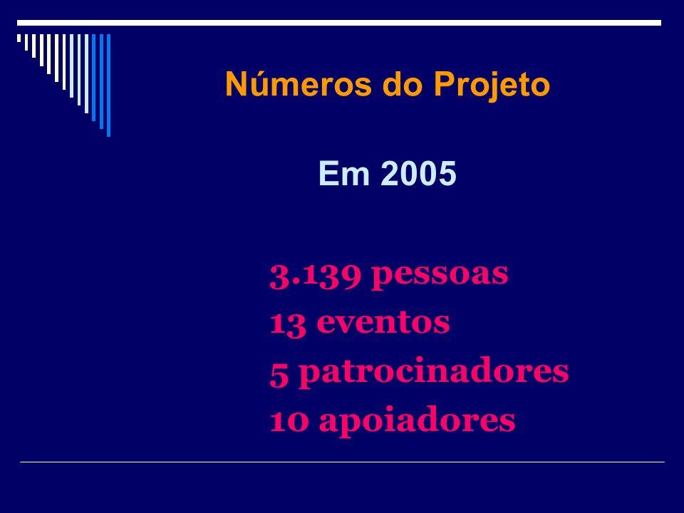 Números do Projeto Em 2005 13 eventos 5 patrocinadores 10 apoiadores
