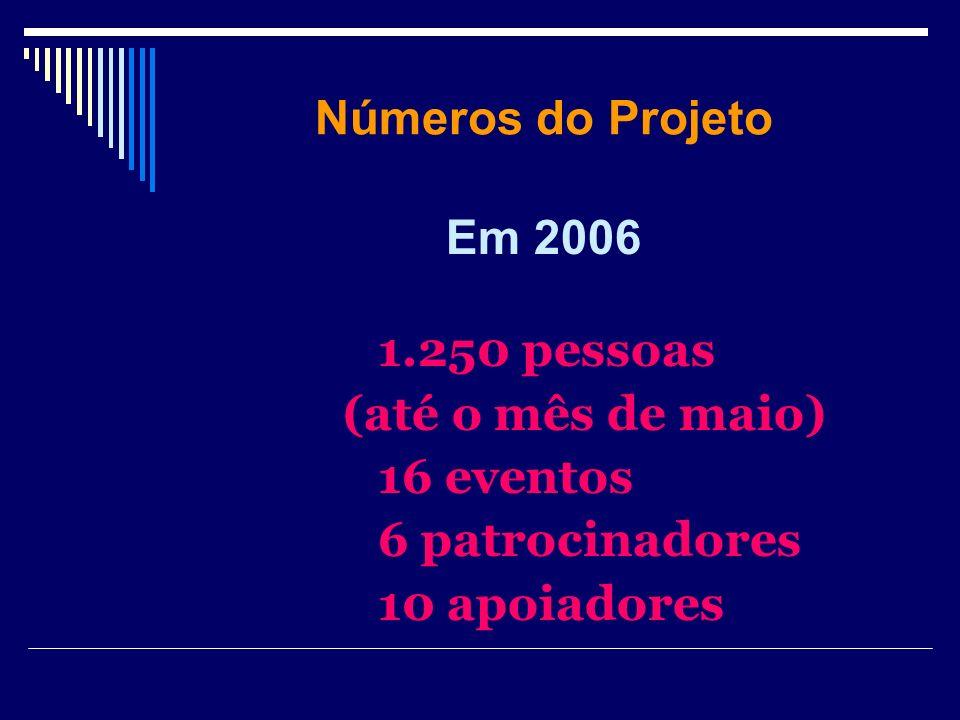 Números do Projeto Em 2006 (até o mês de maio) 16 eventos