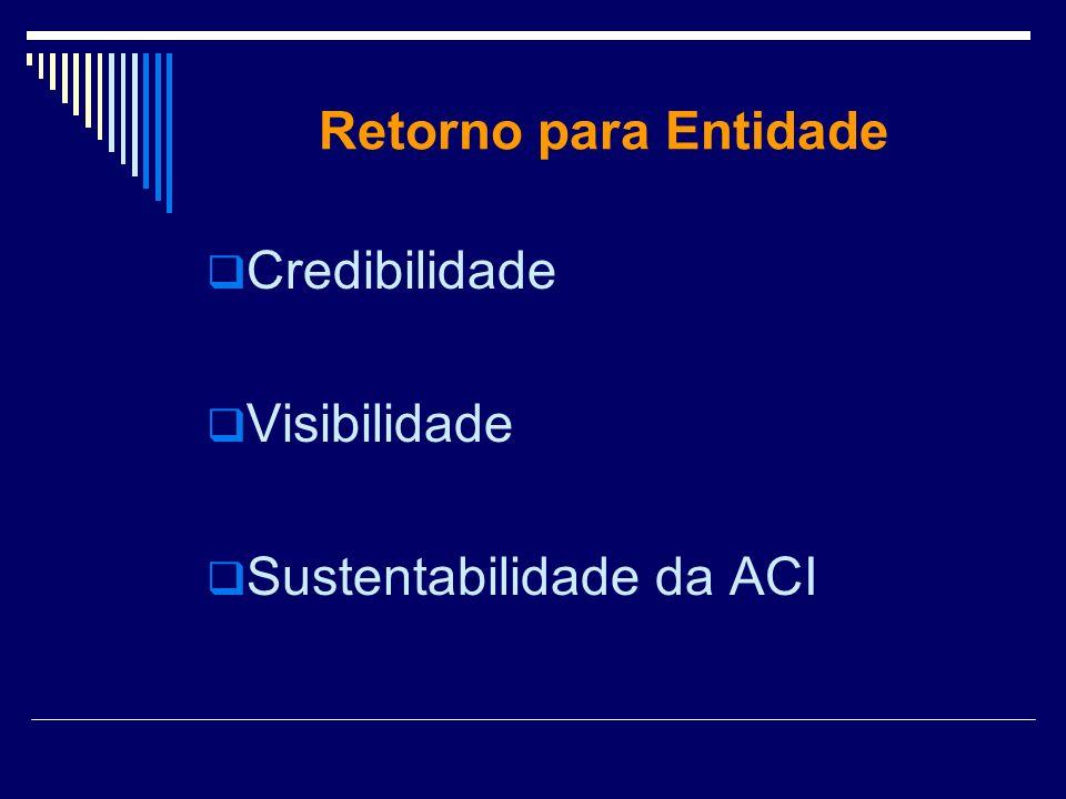 Retorno para Entidade Credibilidade Visibilidade Sustentabilidade da ACI