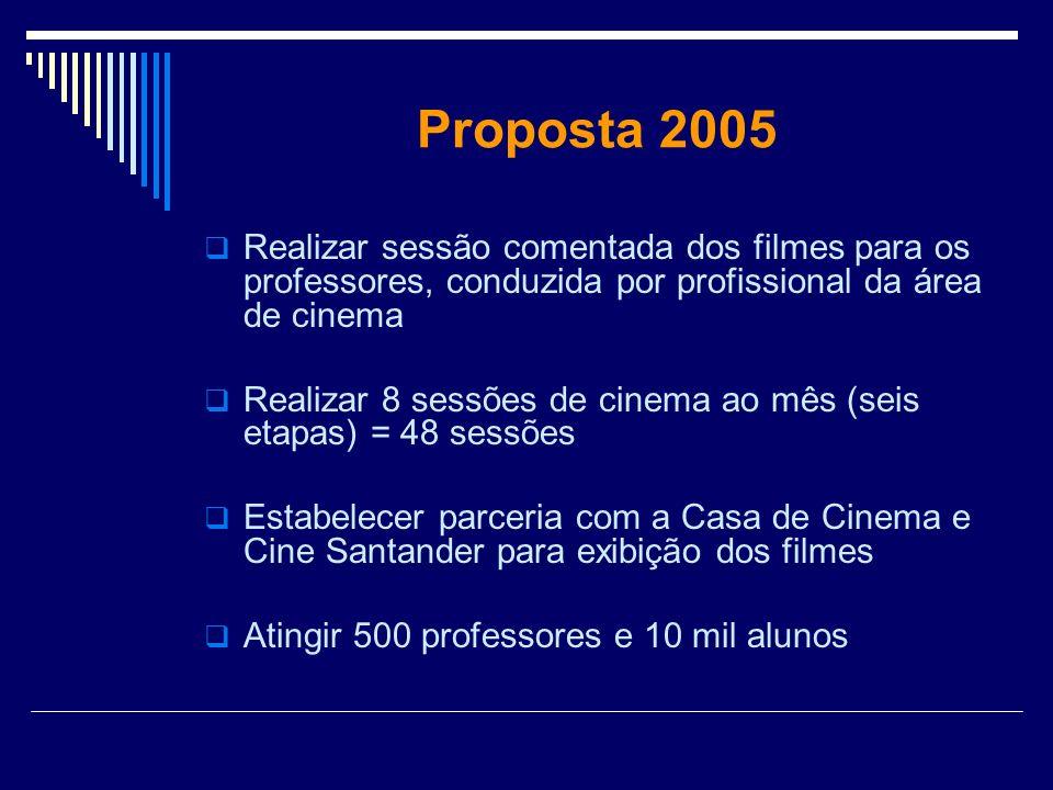Proposta 2005 Realizar sessão comentada dos filmes para os professores, conduzida por profissional da área de cinema.