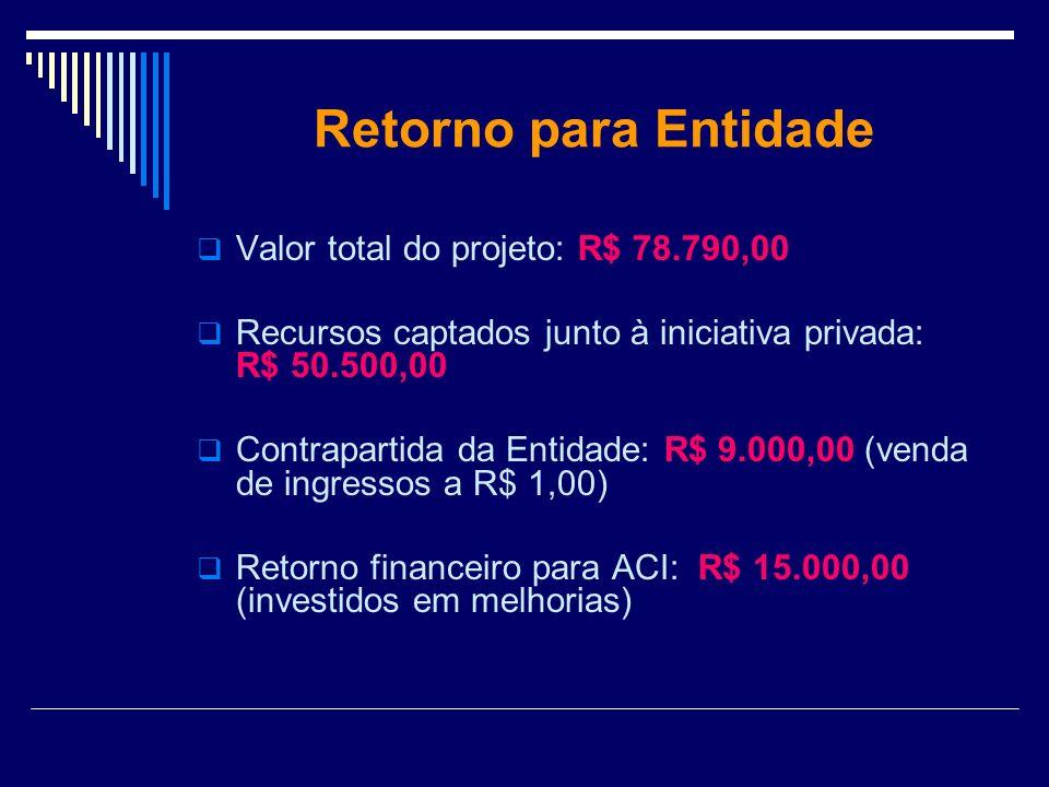 Retorno para Entidade Valor total do projeto: R$ 78.790,00