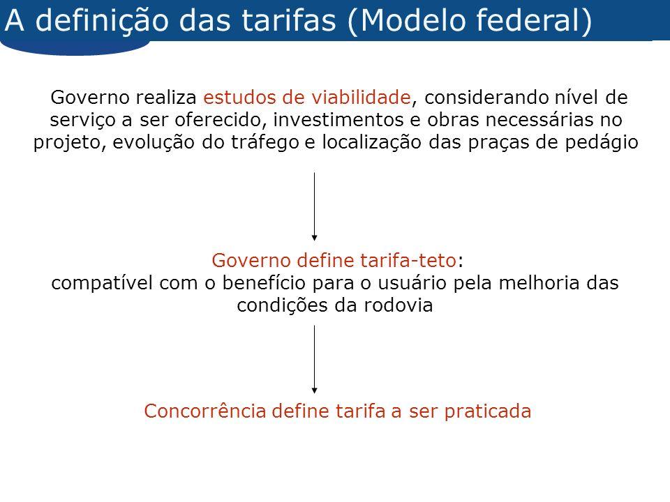 A definição das tarifas (Modelo federal)
