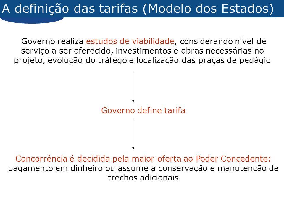 A definição das tarifas (Modelo dos Estados)