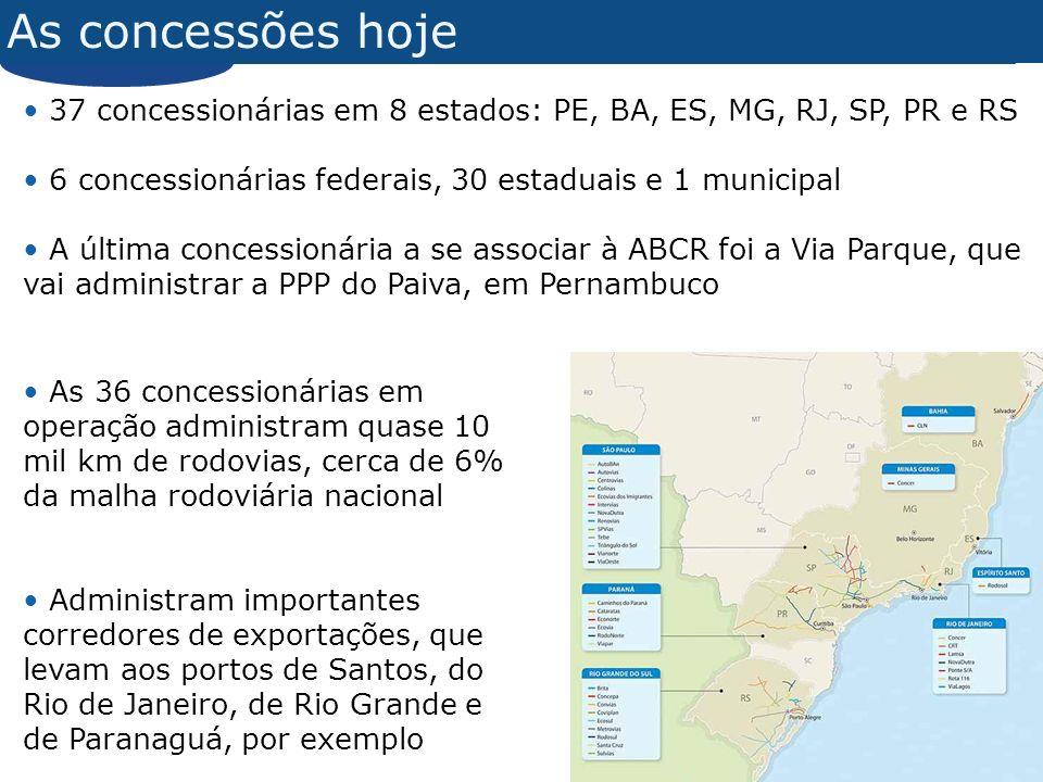 As concessões hoje 37 concessionárias em 8 estados: PE, BA, ES, MG, RJ, SP, PR e RS. 6 concessionárias federais, 30 estaduais e 1 municipal.