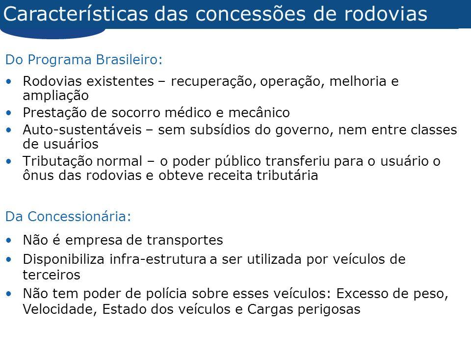 Características das concessões de rodovias