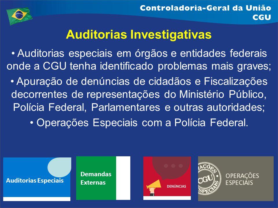 Auditorias Investigativas