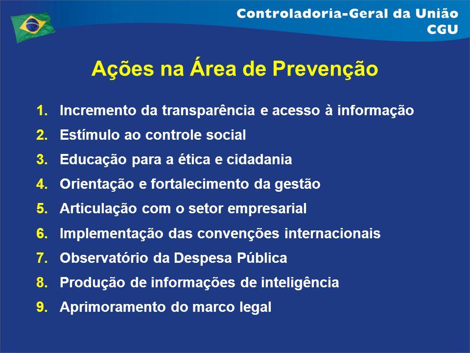 Ações na Área de Prevenção