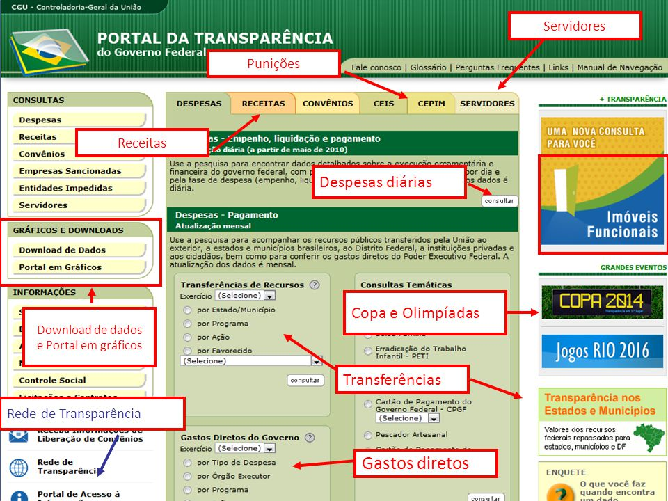 Download de dados e Portal em gráficos