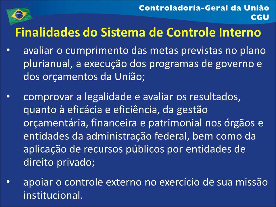 Finalidades do Sistema de Controle Interno