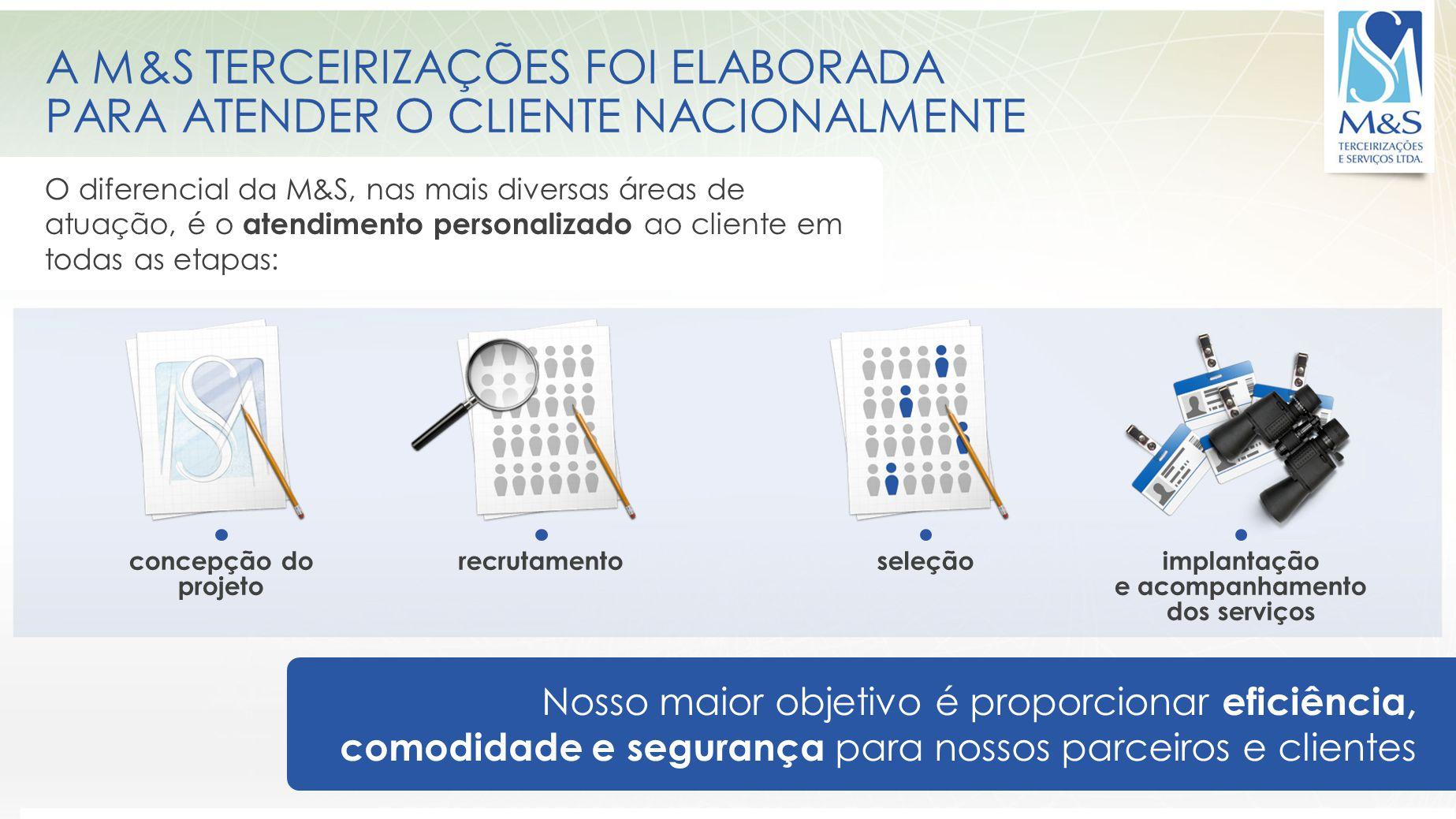 A M&S TERCEIRIZAÇÕES FOI ELABORADA