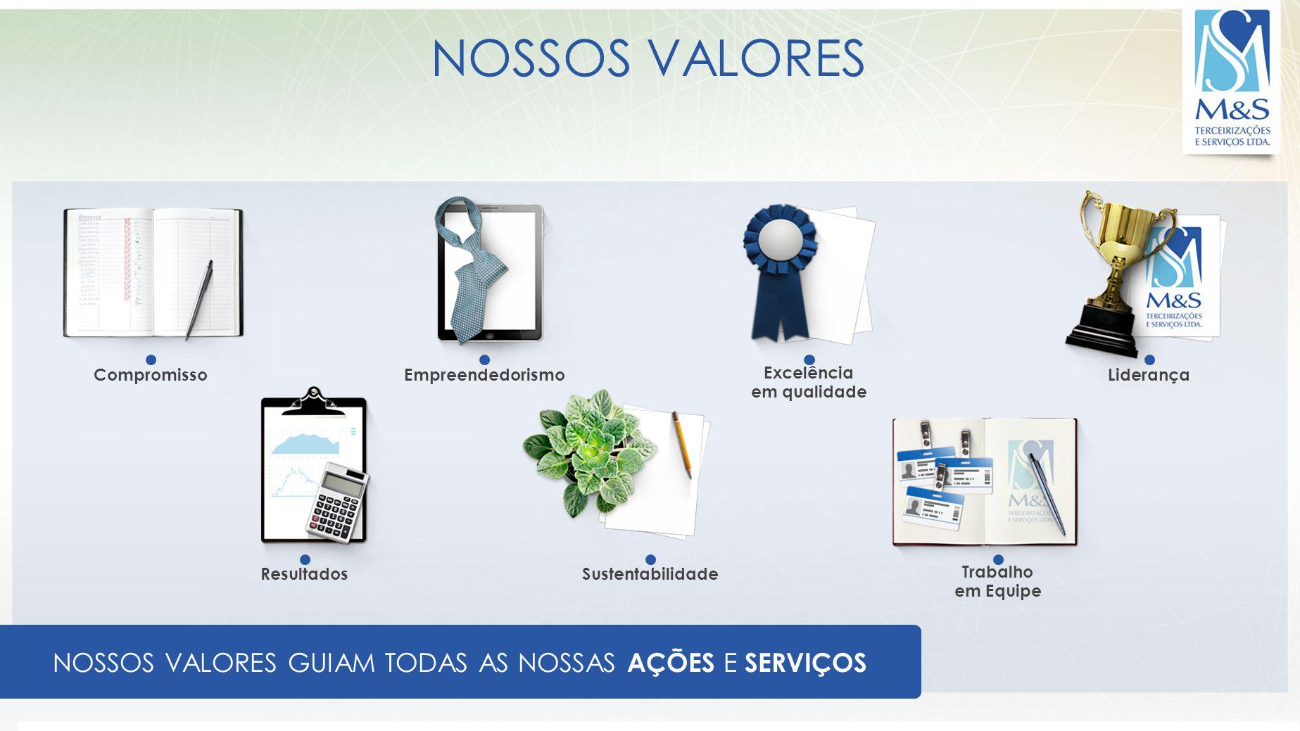 NOSSOS VALORES NOSSOS VALORES GUIAM TODAS AS NOSSAS AÇÕES E SERVIÇOS