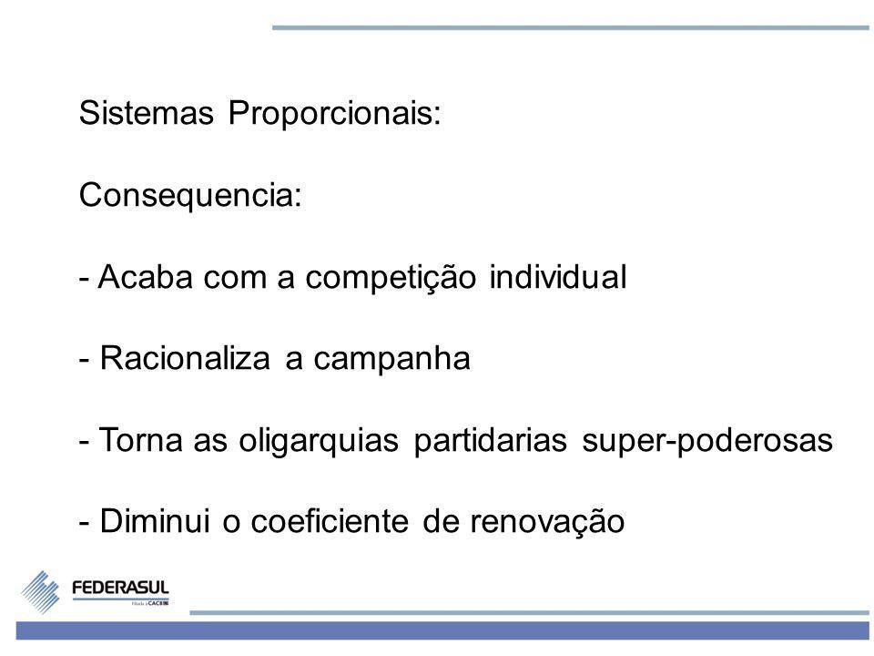 Sistemas Proporcionais: