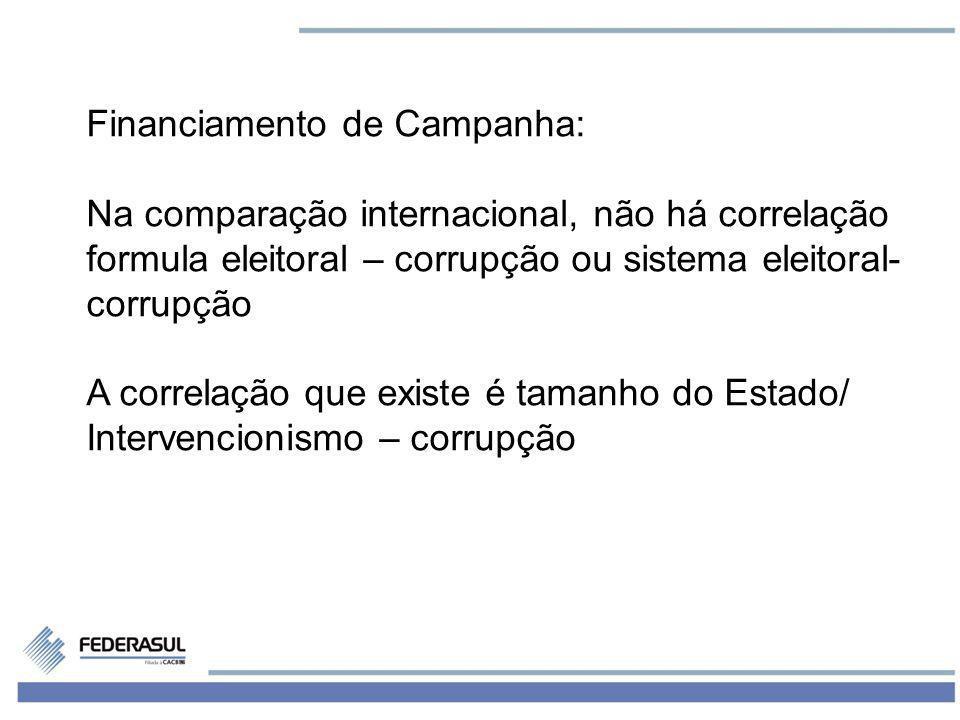 Financiamento de Campanha:
