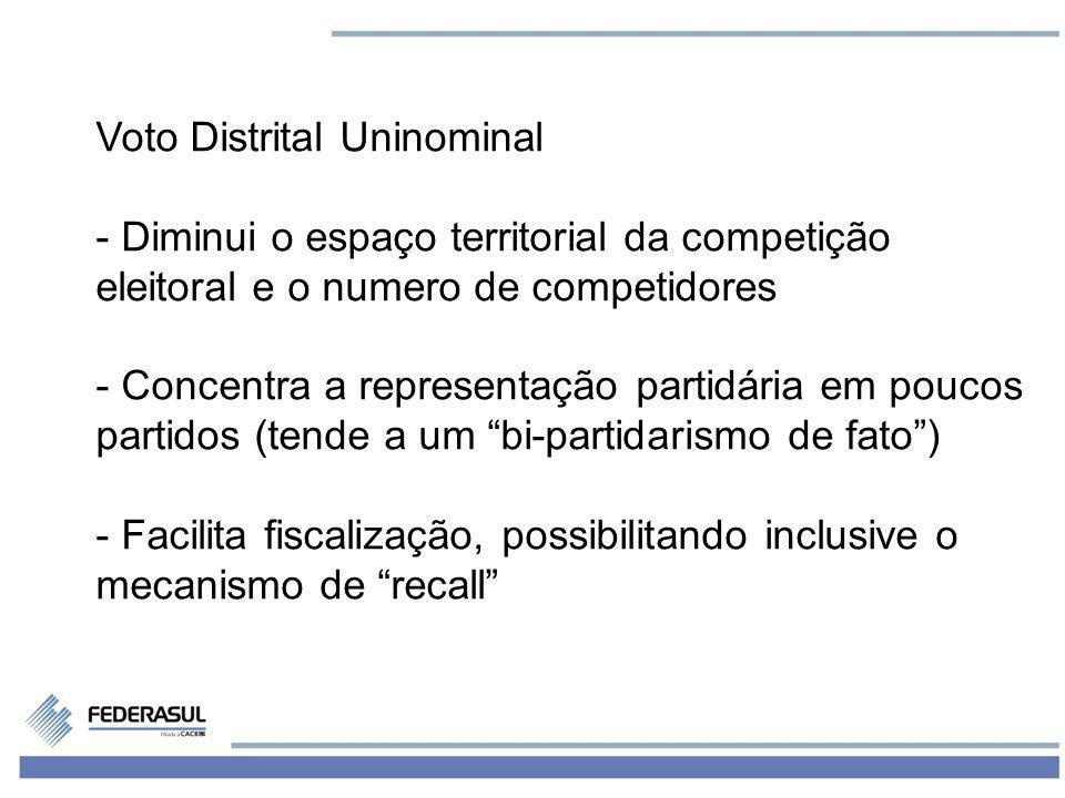 Voto Distrital Uninominal