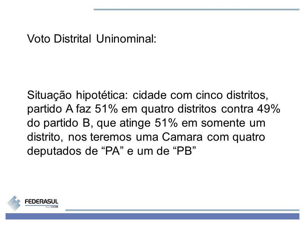 Voto Distrital Uninominal: