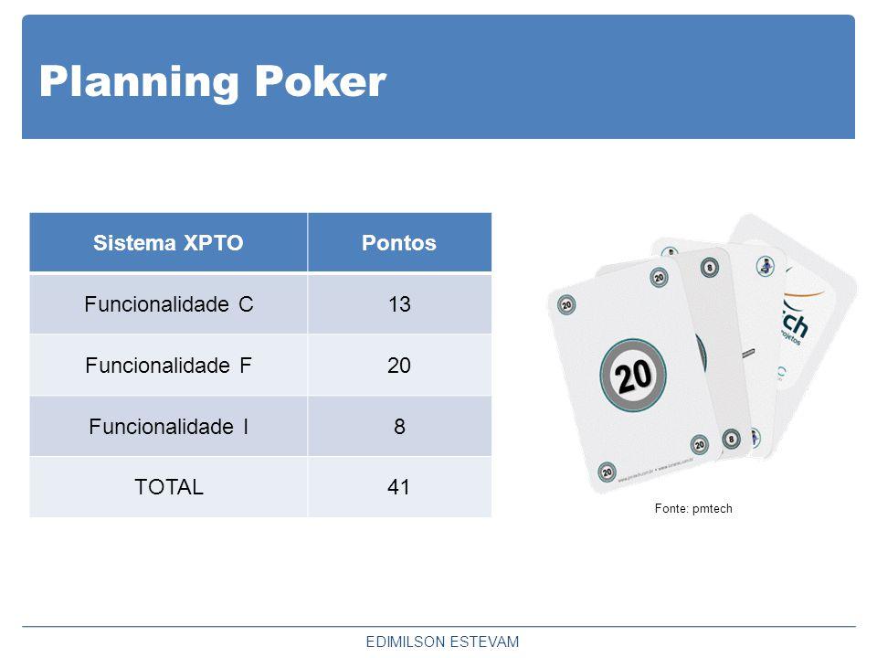 Planning Poker Sistema XPTO Pontos Funcionalidade C 13
