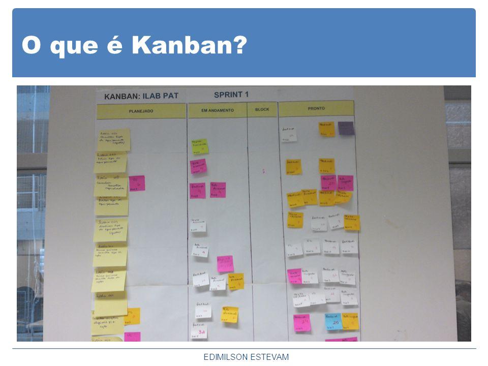 O que é Kanban EDIMILSON ESTEVAM