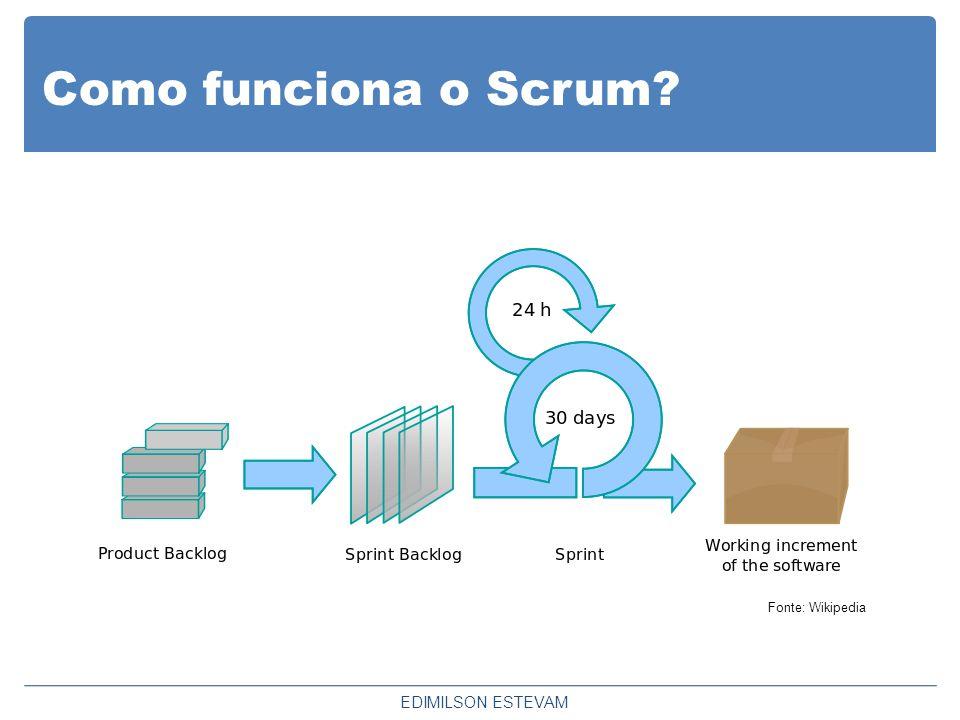 Como funciona o Scrum Fonte: Wikipedia EDIMILSON ESTEVAM
