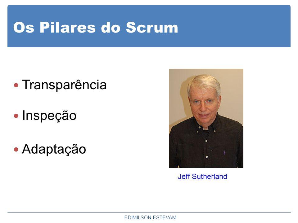Os Pilares do Scrum Transparência Inspeção Adaptação Jeff Sutherland