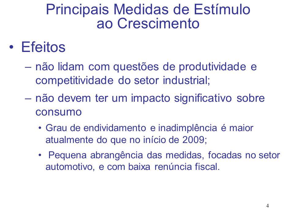Principais Medidas de Estímulo ao Crescimento