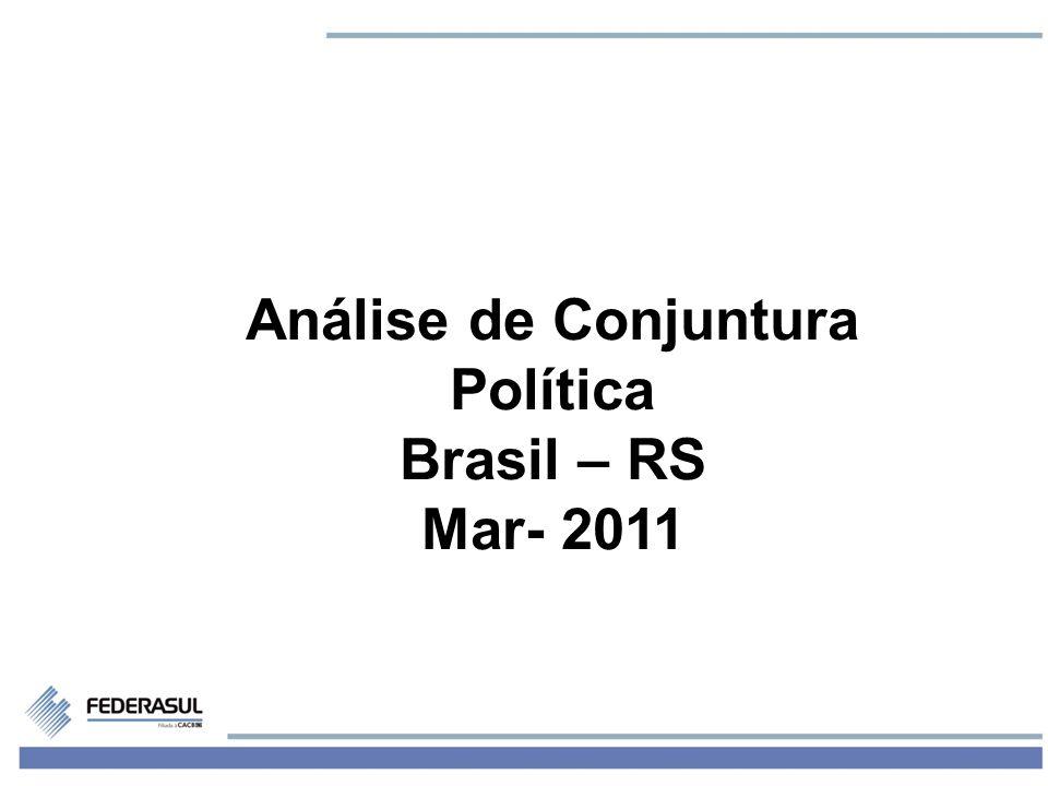 Análise de Conjuntura Política