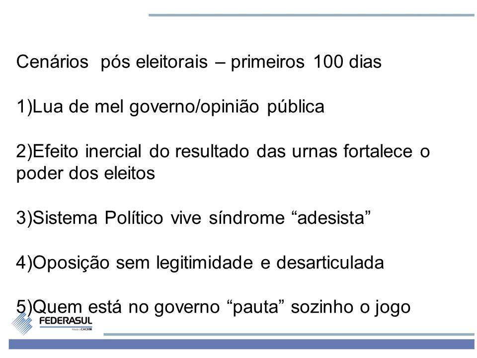 Cenários pós eleitorais – primeiros 100 dias