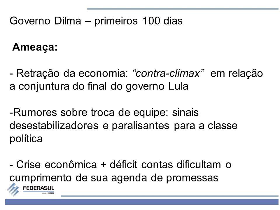 Governo Dilma – primeiros 100 dias