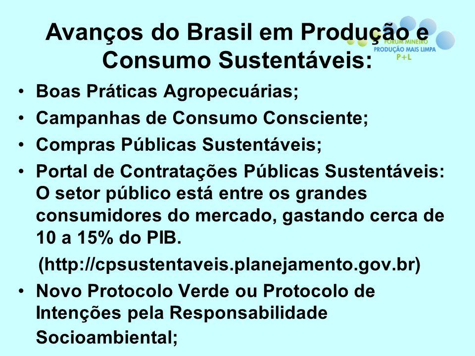 Avanços do Brasil em Produção e Consumo Sustentáveis: