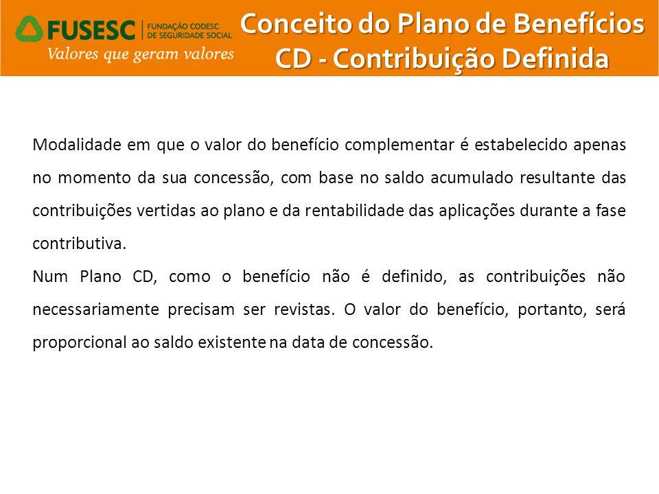 Conceito do Plano de Benefícios CD - Contribuição Definida