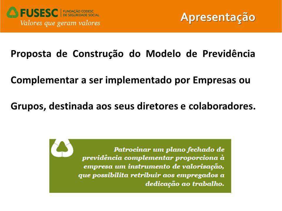 Apresentação Proposta de Construção do Modelo de Previdência