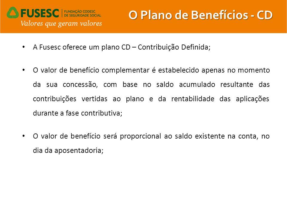 O Plano de Benefícios - CD