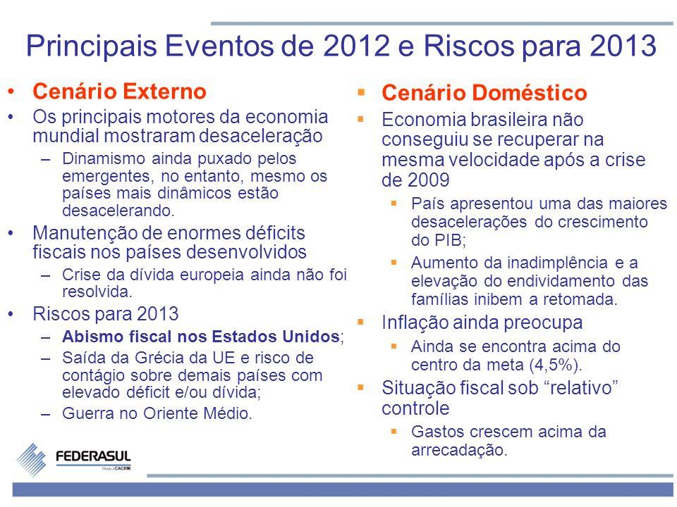 Principais Eventos de 2012 e Riscos para 2013